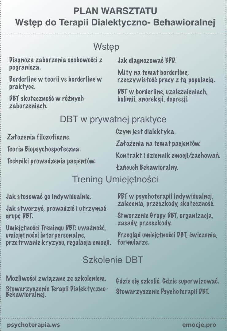 Szkolenia DBT 2017: Wrocław potwierdzony, Białystok – pod znakiem zapytania warsztat dbt plan warsztatu wstep terapia dialektyczno behawioralna szkolenie
