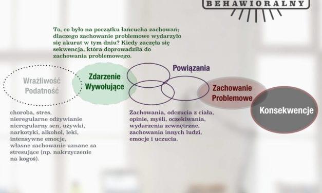 Rozwiązywanie Problemów: Analiza zachowania, łańcuch behawioralny.