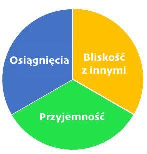 OBP-zdrowa-rownowaga-w-zyciu