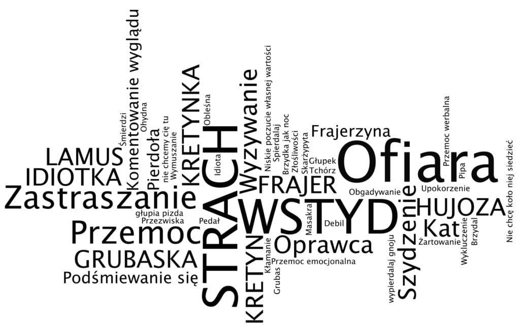 przemoc seksualna w polskich szkołach – czyli co może spotkać twoje dziecko? Przemoc seksualna w polskich szkołach – czyli co może spotkać Twoje dziecko? przemoc werbalna 1024x643